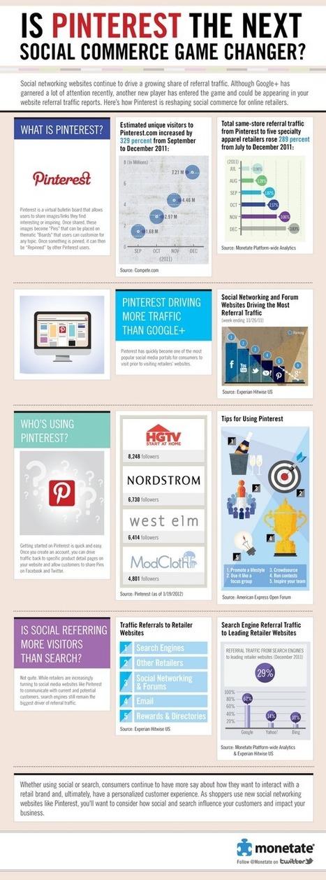 Pinterest: tutte le infografiche che lo raccontano! | Social Web | Be Innovative | Scoop.it