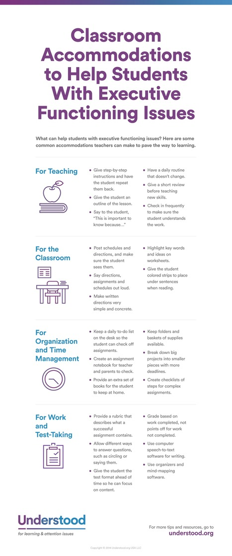 At a Glance: Classroom Accommodations for Executive Functioning Issues | Executive Functioning Skills in Students | Scoop.it