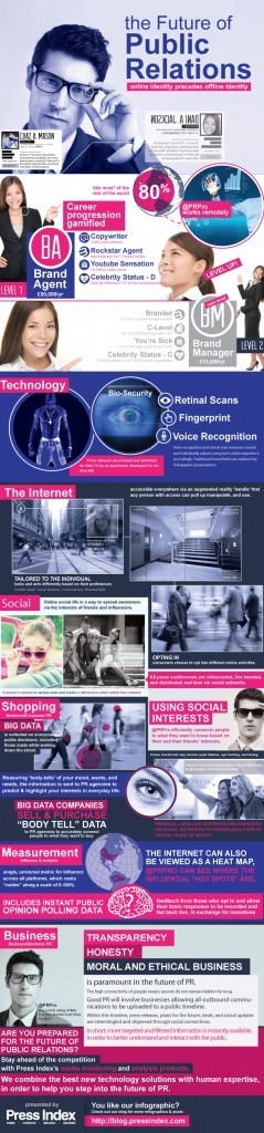 The Future of Public Relations [INFOGRAPHIC] | Digital-News on Scoop.it today | Scoop.it