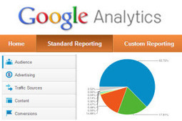 Top 10 Most Important Google Analytics Reports | Content Strategy |Brand Development |Organic SEO | Scoop.it