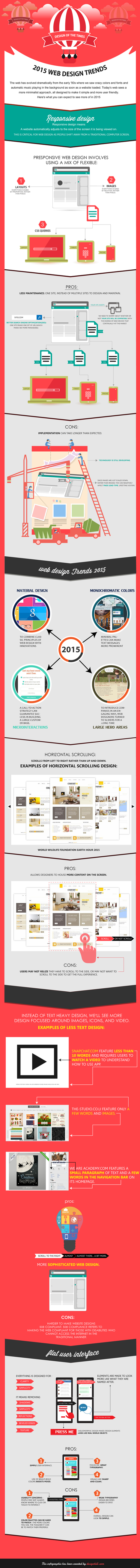 [Infographic] Web Design Trends To Look Out For In 2015 | Designhill | Scoop.it