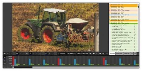 Zond 265 - HEVC Video Analyzer   Video Breakthroughs   Scoop.it