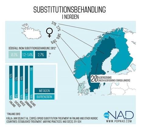 Opioidikorvaushoidosta Pohjoismaissa - NVC | Kuntoutus & päihteet | Scoop.it