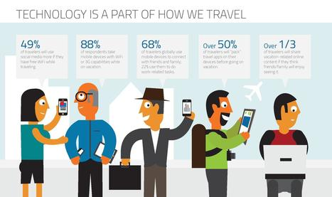 Travelers' Technology Preferences Revealed in Text100 Digital Index: Travel & Tourism | Storytelling Content Transmedia | Scoop.it