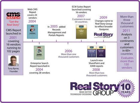 Enterprise 2.0 Marketplace Analysis Q2 2012 < Real Story Group Blog | Do the Enterprise 2.0! | Scoop.it