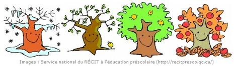 Le cycle des saisons | Découvertes de SitesPE | Scoop.it
