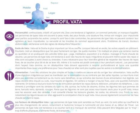 Quizz ayurveda : votre type de constitution | Santé naturelle | Scoop.it