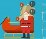 Green Christmas: Santa's carbon footprint [INFOGRAPHIC] | Sustainable Futures | Scoop.it