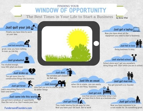 Finding Your Window Of Opportunity - Illustrated | Artdictive Habits : Sustainable Lifestyle | Scoop.it