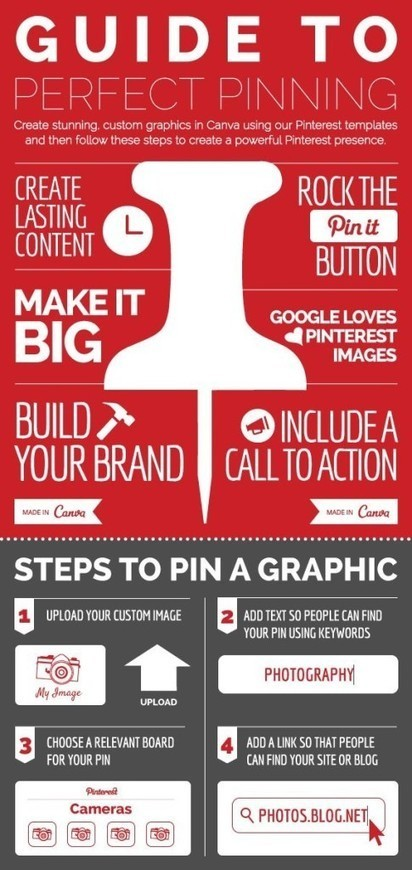 Create better pins! The Art and Science of Pinterest Visual Marketing | marketing and content creation | Scoop.it