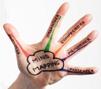 Mind mapping, pensée visuelle et pédagogie ou comment apprendre à apprendre | Pédagogie | Scoop.it