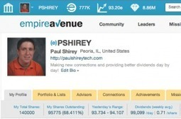 Empire Avenue: Retweet Mission Effectiveness | Paul Shirey Tech | 3tags | Scoop.it