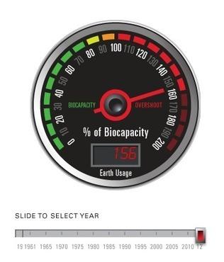 Le Jour du Dépassement Planétaire, nous entrons en période de dette écologique | Planete | Scoop.it