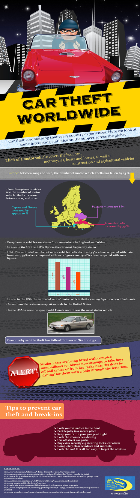 Car Theft Worldwide [Infographic]   Your Product News   Blogs   Scoop.it