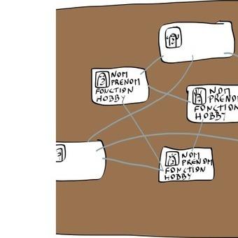 [Gamification IRL] Comment gamifier vos réunions pour les rendre plus productives ? | Gamification | Scoop.it