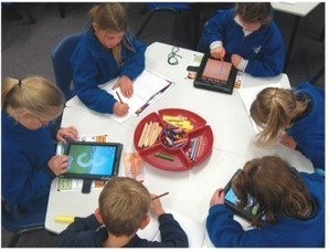 Virtual Learning Network: Snapshot: iPads in a Junior Classroom | Visual & digital texts | Scoop.it