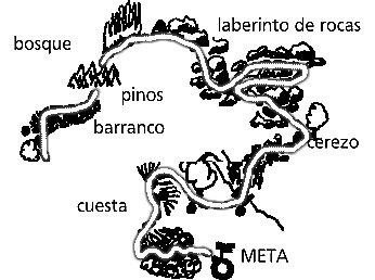 50 Juegos de Orientación & Topografía | Natura educa | Scoop.it