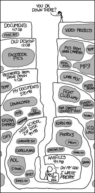 xkcd: Old Files | Outbreaks of Futurity | Scoop.it
