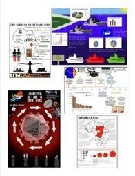 Infographics Lesson - New Tools - LibGuides at Springfield Township High School | lärresurser | Scoop.it