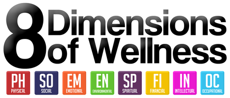 What is Wellness (Defination) - 8 Dimensions of Wellness ? – MIT Sloan Executive Education | All About Health, Fitness & Wellness | Scoop.it