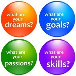 Empower Network -  The Importance of Personal Development | Personal Development & Improvement | Scoop.it