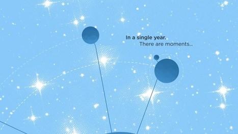 The Year on Twitter 2013 | Understanding Social Media | Scoop.it