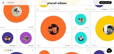 Pharrell Williams   Web Design Inspiration   Web design inspiration   Scoop.it