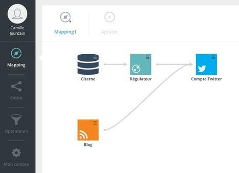 Outil : alimentez vos présences sociales avec Sociallymap | Web automation | Scoop.it