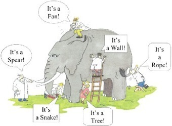 Learning metaphor - understanding of an elephant based on Instructivism, Constructivism and Connectivism | Design, Literacy and Multimodality | Scoop.it