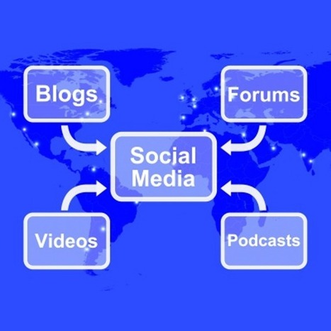 Why Content is the Driving Force Behind Social Media Traffic | Social Media and Marketing | Scoop.it