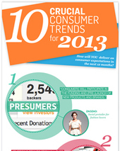 """10 Crucial Consumer Trends for 2013"" 