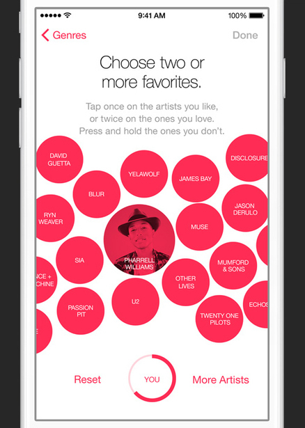 Everything You Need to Know About Apple Music   WIRED   Kill The Record Industry   Scoop.it
