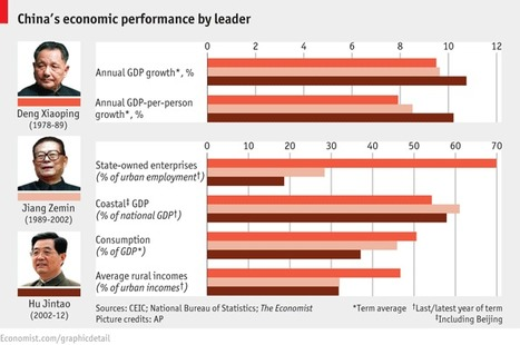 The paramountest leader | Aiglon Aggregate Demand and Supply | Scoop.it