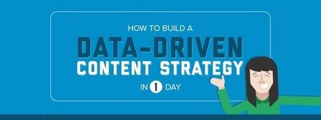 Create a Data-Driven Content Strategy in 1 Day [INFOGRAPHIC] | Social media & health - Médias sociaux & santé | Scoop.it