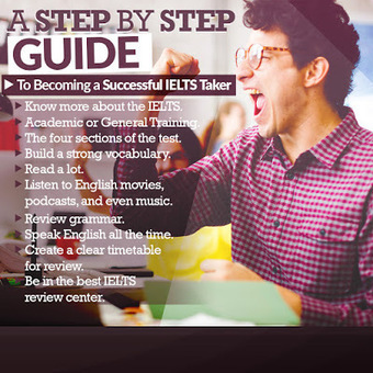 A Step By Step Guide to Becoming a Successful IELTS Taker | IELTS - English Proficiency Exam | Scoop.it