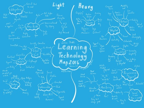 Learning Technology Map 2016 | elearning | Scoop.it