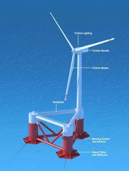 Floating Wind Turbines Coming to Oregon Coast | UtilityTree | Scoop.it
