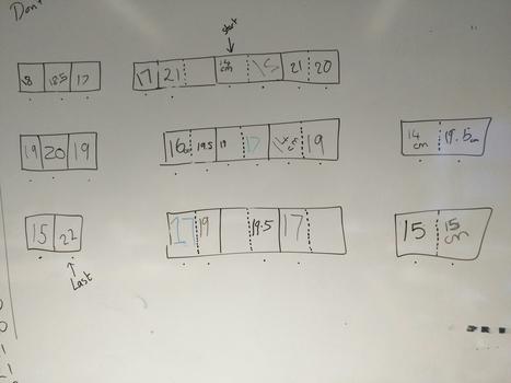 Maths Sandpit | Secondary Maths Teaching Inspiration | maths ydb | Scoop.it