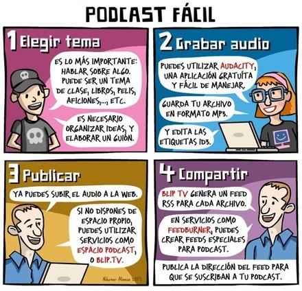 Podcast fácil   #REDXXI   Scoop.it