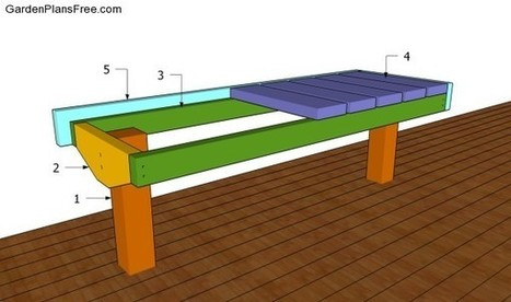 Deck Bench Plans Free | Free Garden Plans - How to build garden projects | Deck Projects | Scoop.it