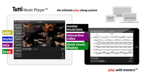 learn more | Tutti Player | Playing Piano: Hints and Tips | Scoop.it