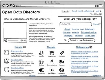 Open Data Directory for open data projects | opensource.com | Open Government Daily | Scoop.it