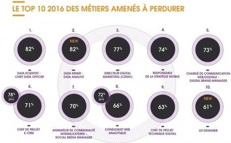 La révolution des métiers en sept tendances  - Stratégies | Digital Marketing | Scoop.it