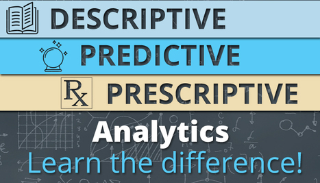 Descriptive, Predictive, and Prescriptive Analytics Explained | Information and Insights from Halo Business Intelligence | Scoop.it