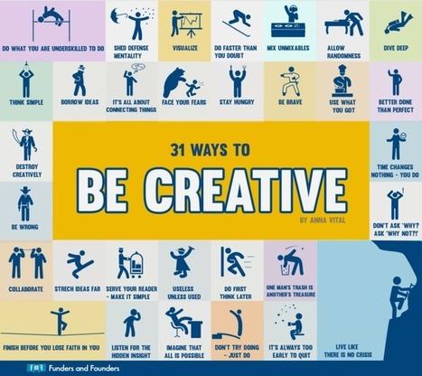 Créatif, lève-toi et marche ! | Rapid eLearning | Scoop.it