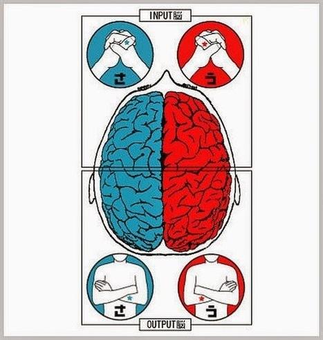 Lihat Pribadimu dari Genggaman Tangan | Otak Jepang | OtakJepang | Scoop.it