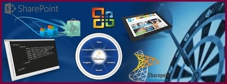 The market of outsourcing software development is highly competitive | SharePoint Consultants In India | Scoop.it