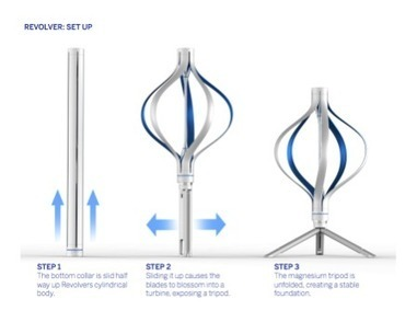 News: Revolver: Commercial Grade Portable Wind Turbine - element14 | An Electric World | Scoop.it