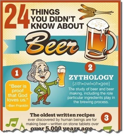 Tag des Bieres: Dies und Das | News we like | Scoop.it