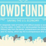 Crowdfunding Comes To The Rescue Of The U.S Economy | Techli | Crowd all | Scoop.it